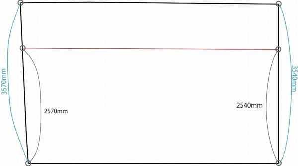 今度は仮の墨(赤線)から反対方向までを測ります。